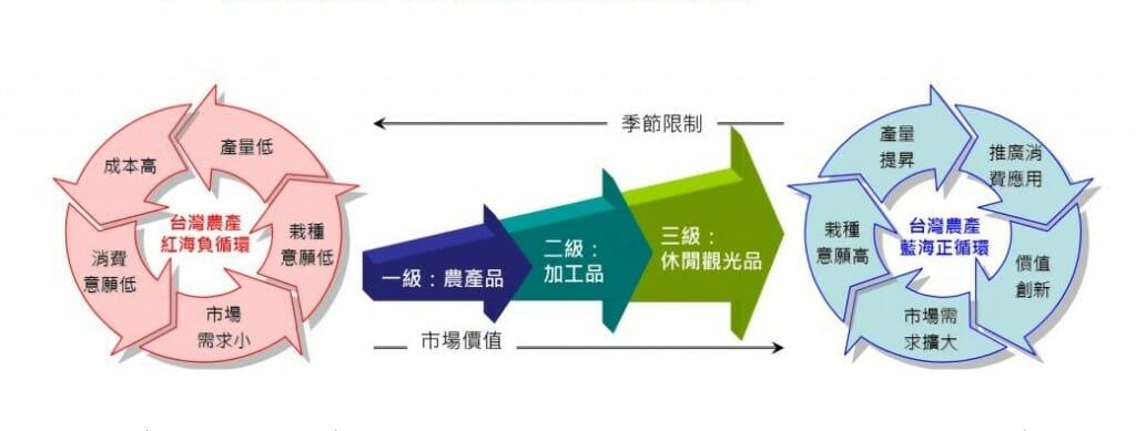 台灣好麵微打樣中心 - 2